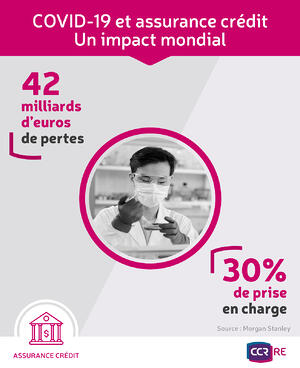 [CCR-RE]-Infographie-assurance-credit_NEW_4
